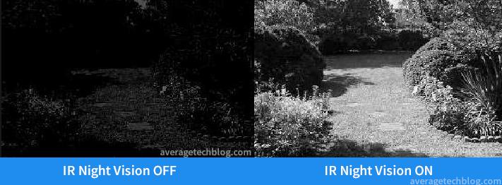 Nighttime IR Camera Example