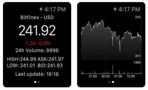 Bitcoin Ticker Apple Watch App