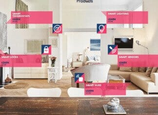 AverageTechBlog | Home Automation and Z-Wave Experts