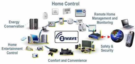 zwave networking basics average tech blog